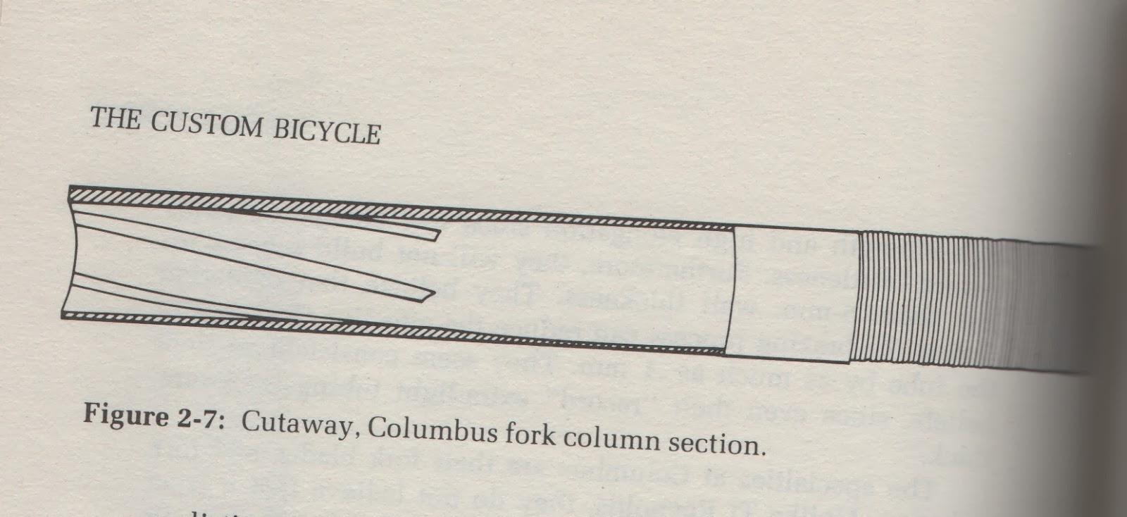 Columbus steering tube